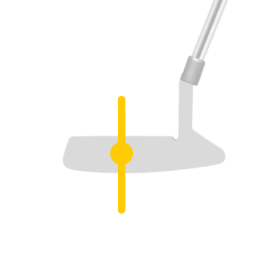 Impact Point on a putter